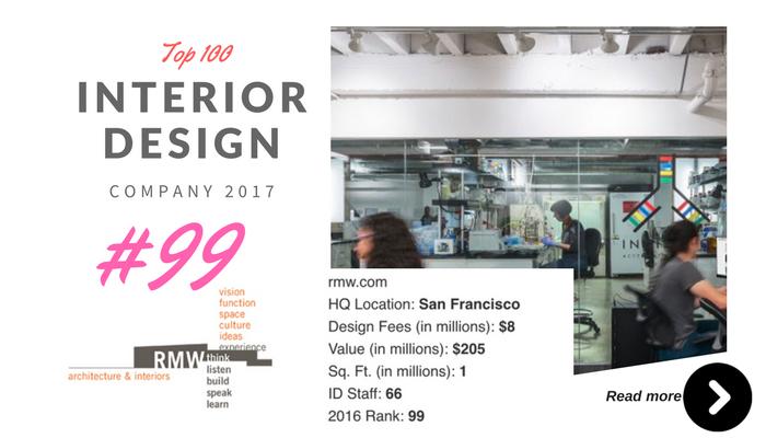 top 100 interior design company RMW
