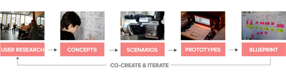 Process-04 copy.jpg