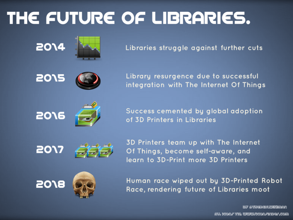 I know what you're thinking - it will be climate change that renders the debate on the future of libraries moot, not the singularity! And you're quite right, of course.