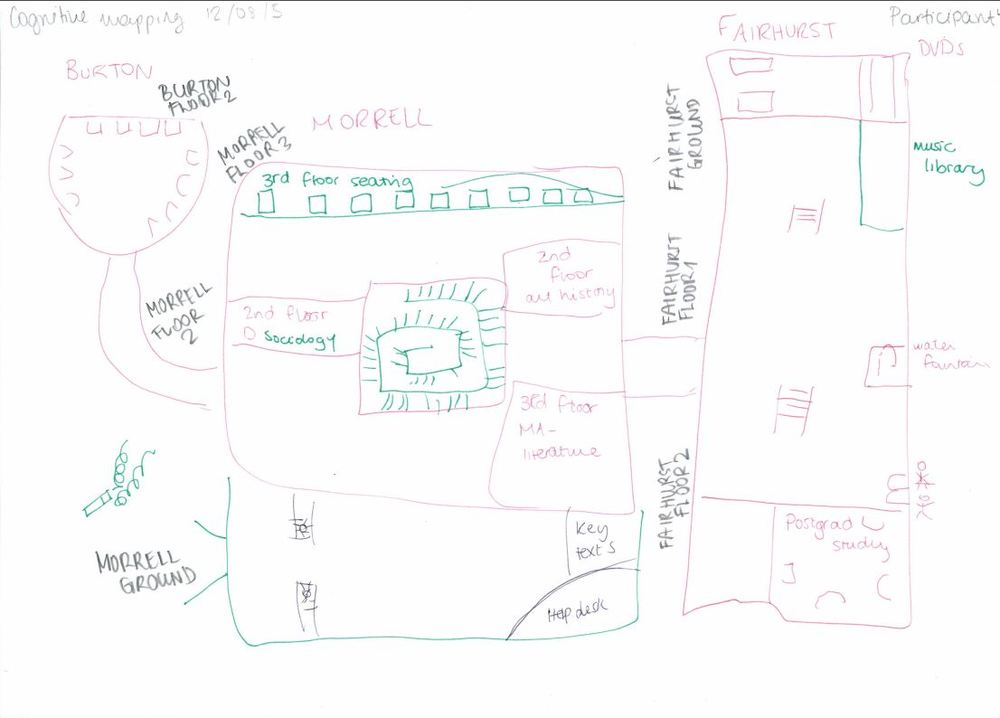 A Cognitive Map drawn by one of the participants of the study.