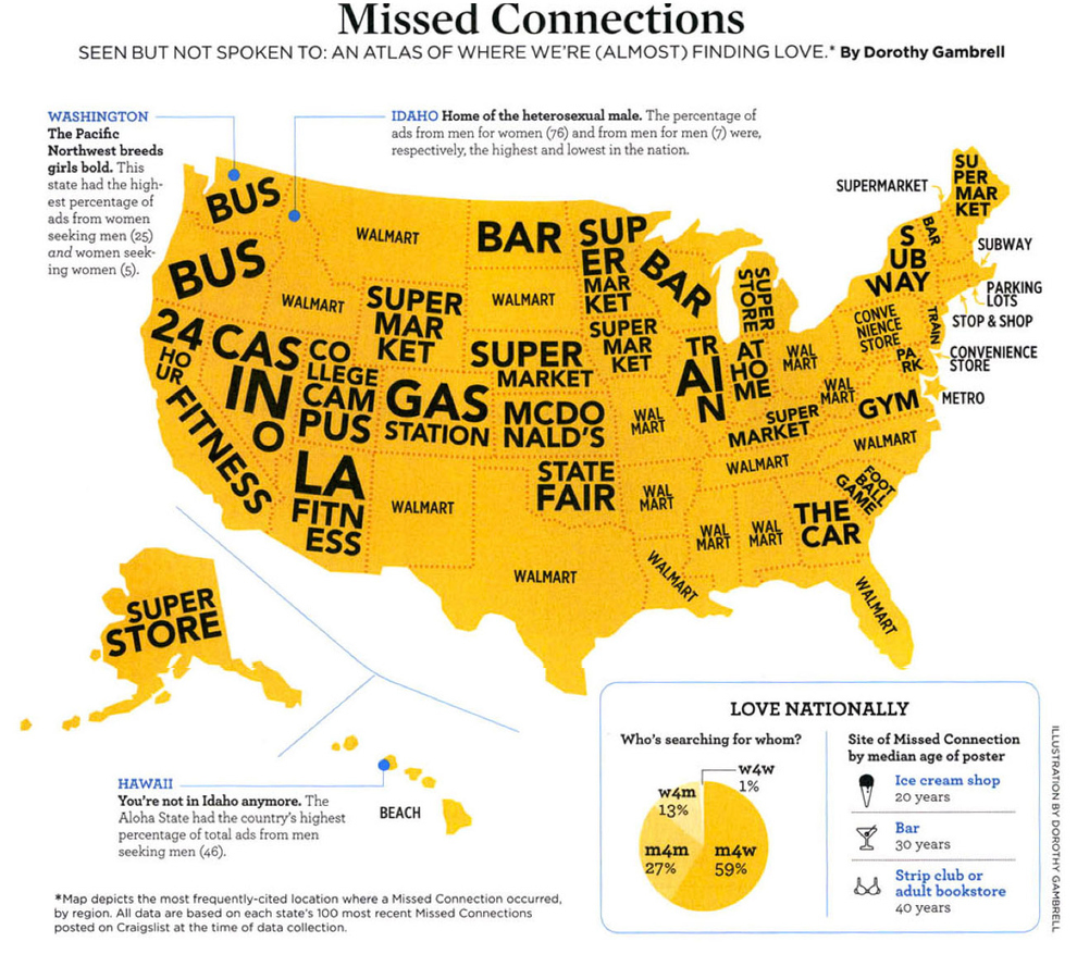 "girlsgonegoldberg :         Fascinating Map Of The Most Common Locations Where Craigslist ""Missed Connections"" Occur         Walmart."