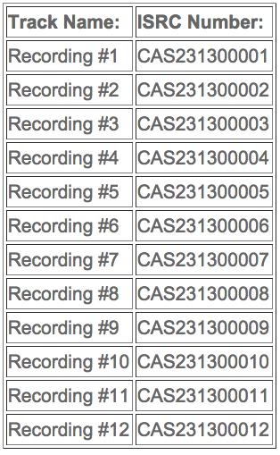 Un exemple de codes pour tout un album