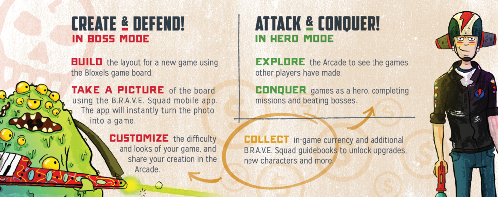 There are two ways to play with Bloxels and Brave Squad—as a hero or as a boss.