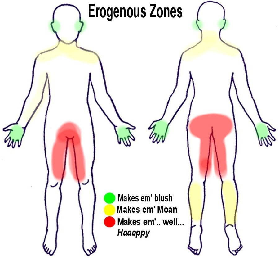 Erotic zones onwomen