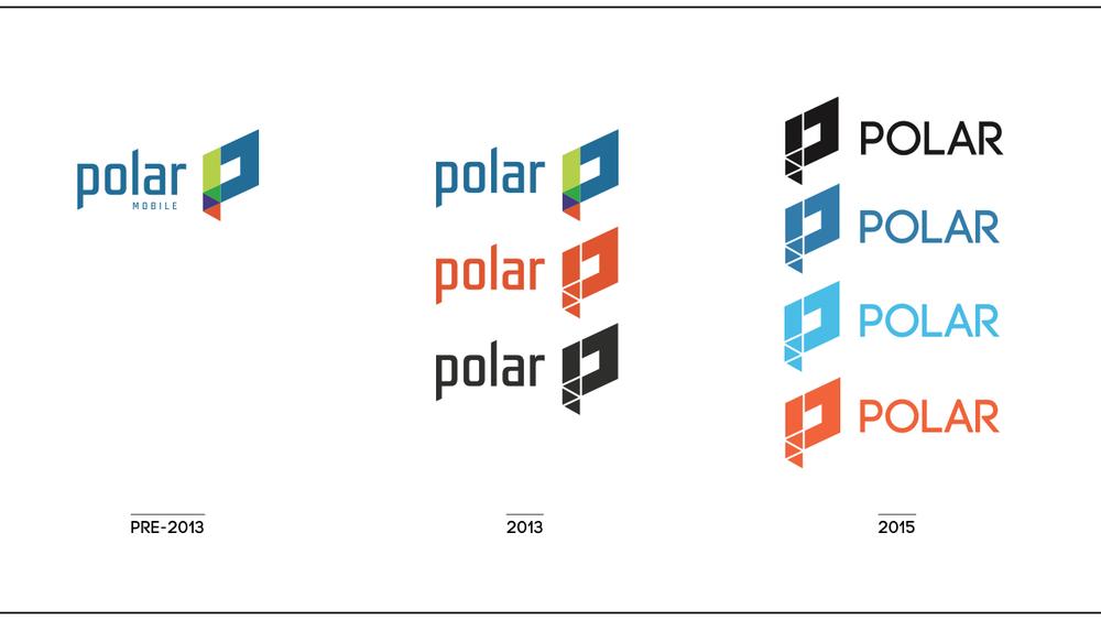 Polar deck template - Q2:2015.001.jpeg