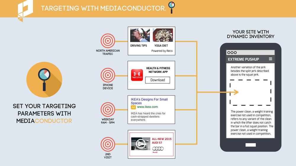 Introducing MediaConductor (Jan 7).010.jpeg
