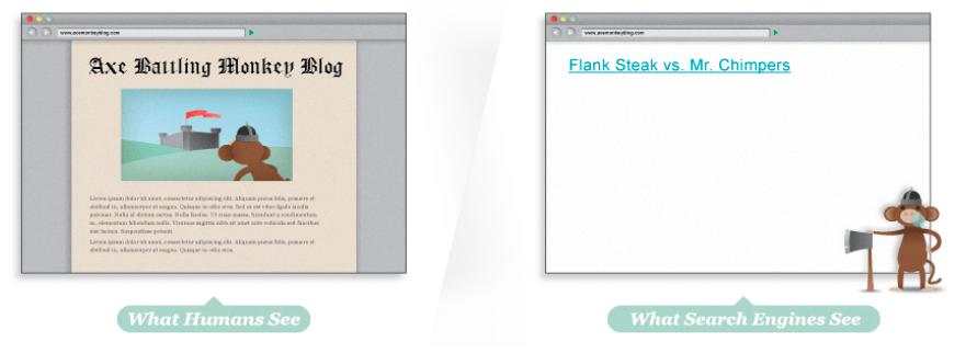 Un sitio construido con puras imágenes o enFlash se verá en blanco para Google (moz.com)