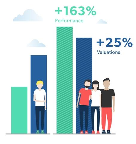 Startups - equipos fundadores.jpeg