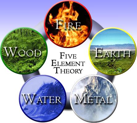 five_element