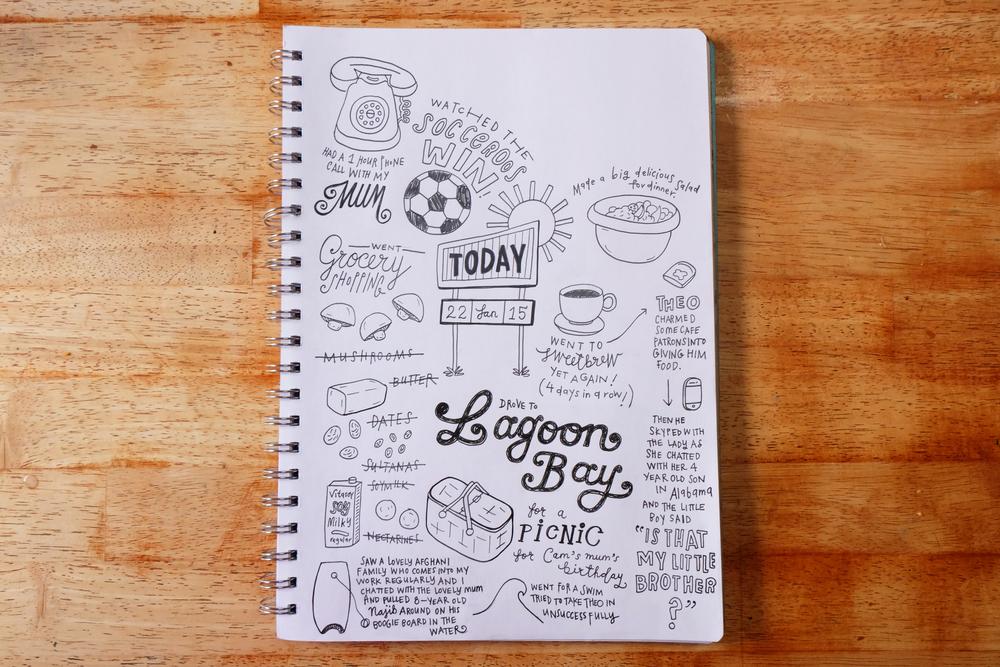 Bianca Jagoe | Illustrated Days