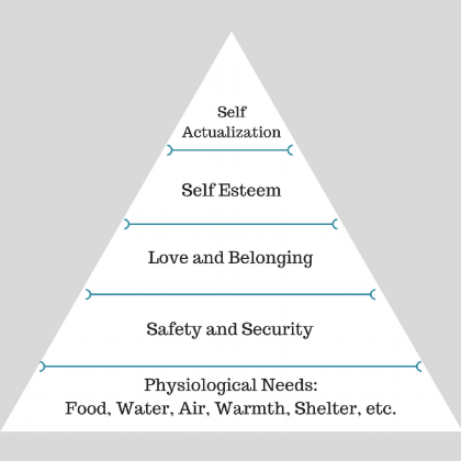 Maslow's Hierarchy (1).png