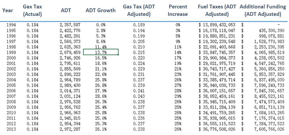 Gas Tax 4.jpg