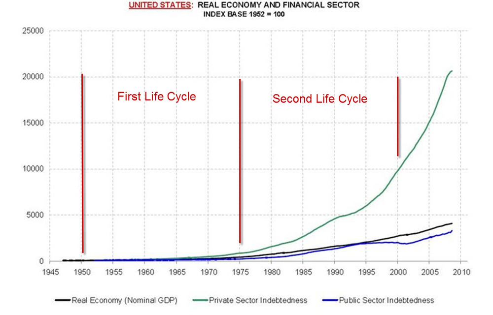 Debt Levels.jpg