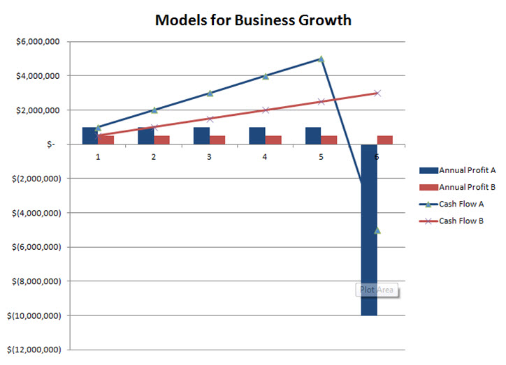 Models for Business Growth.jpg