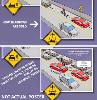 Sharrows: Myth versus the reality