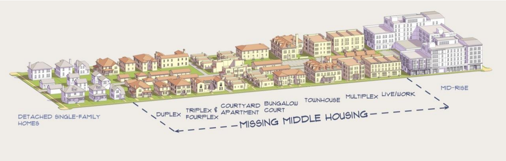 Missing Middle Housing.  Photo source