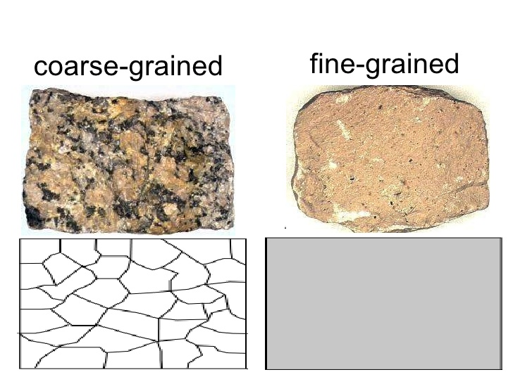 The pattern in the rocks are described as coarse-grained on the left, and fine-grained on the right.