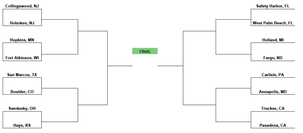 Click on the image to download this bracket