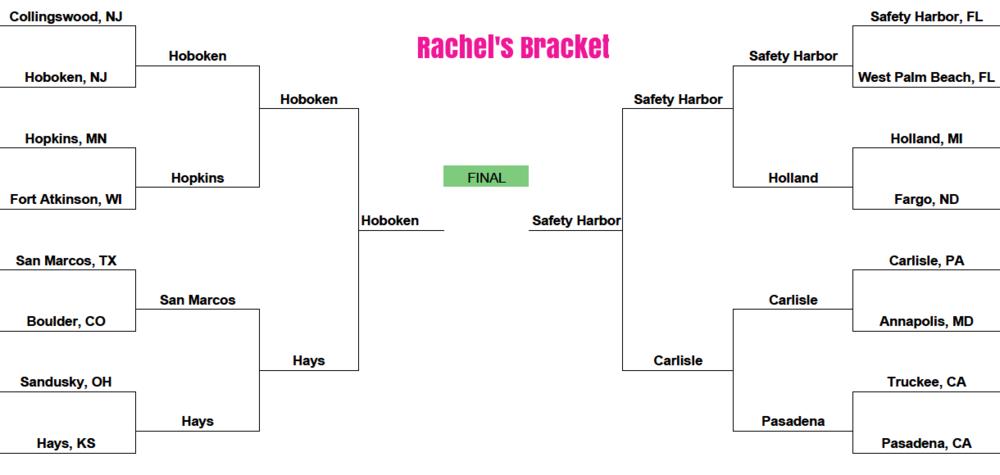 Rachelbracket.png
