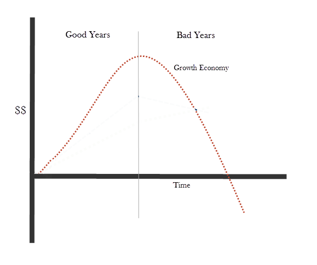 growth-economy.jpg