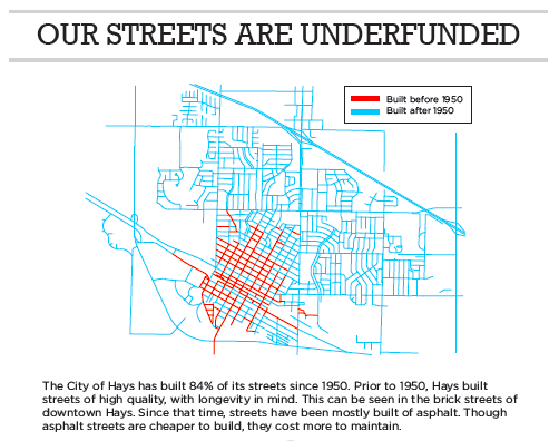 Hays: Out Streets are Underfunded
