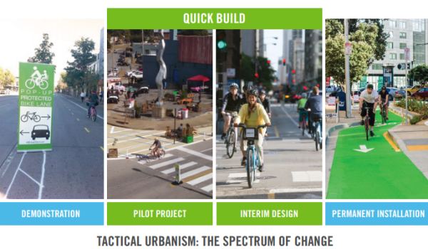 "Graphic from People for Bikes'  ""Quick Builds for Better Streets"" guide . Learn more in our  Memphis story ."