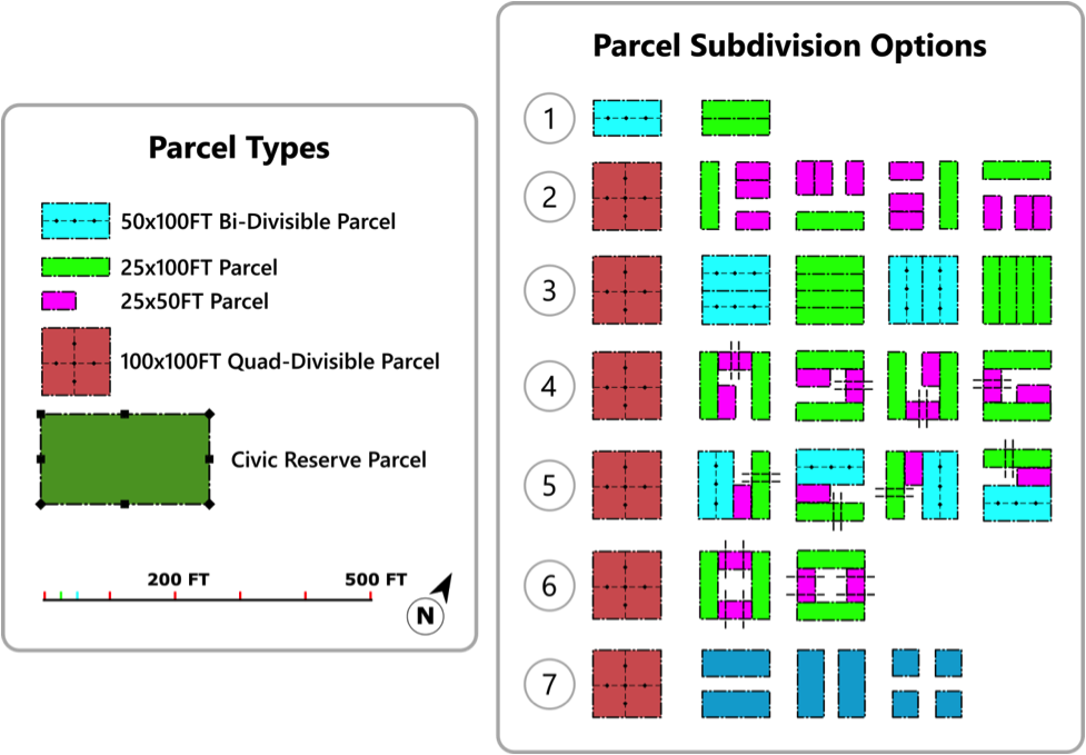 Each parcel can be used as a whole, but teal and brown parcels can be subdivided at the discretion of the parcel's final owner (after it has been sold by the mall owner).  The teal colored parcels can be subdivided in two, while the brown colored parcels can be subdivided into four parts. Some permutations of the brown parcel's subdivision will require the owner to establish a public easement through a parcel (see the dashed marks on some parcels) to prevent an alley terminating into a dead-end that traps pedestrians (this aspect will be addressed further in the Form Plan portion of the series).