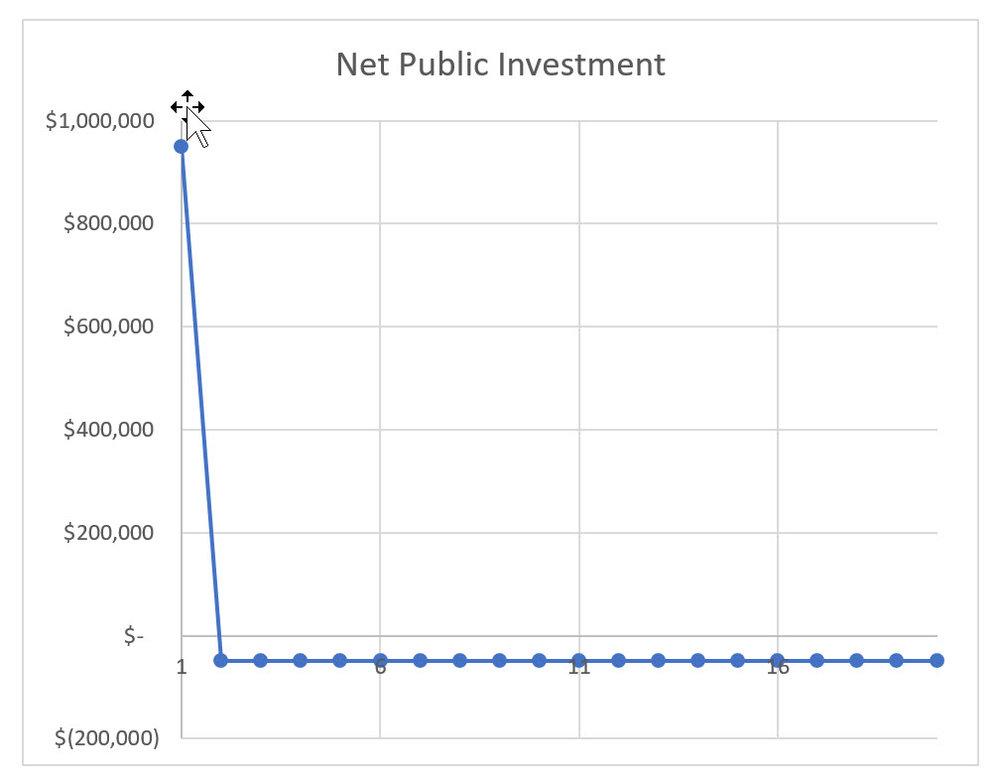 net chart 1a.jpg