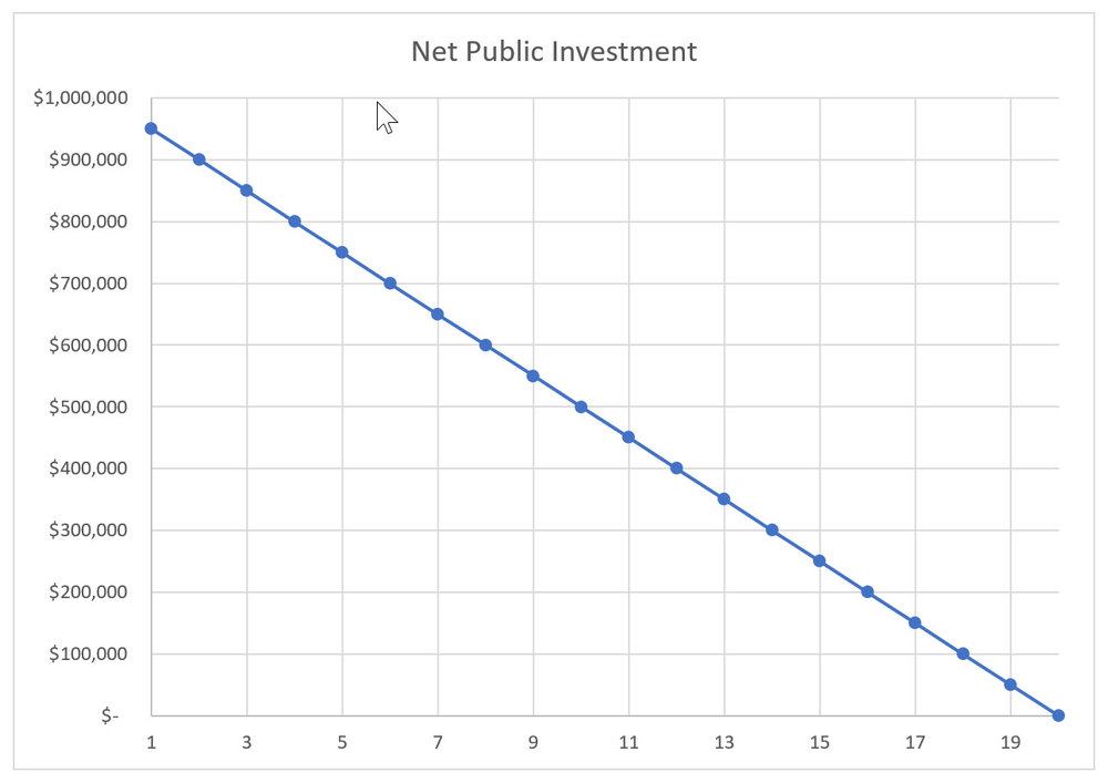 net chart 2a.jpg