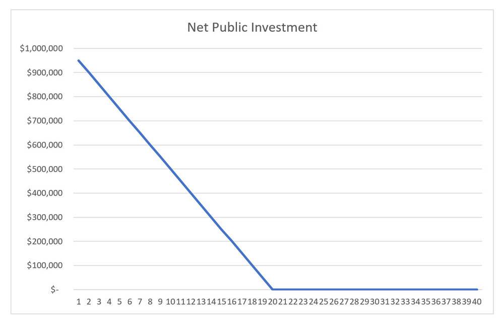 net chart 3.jpg