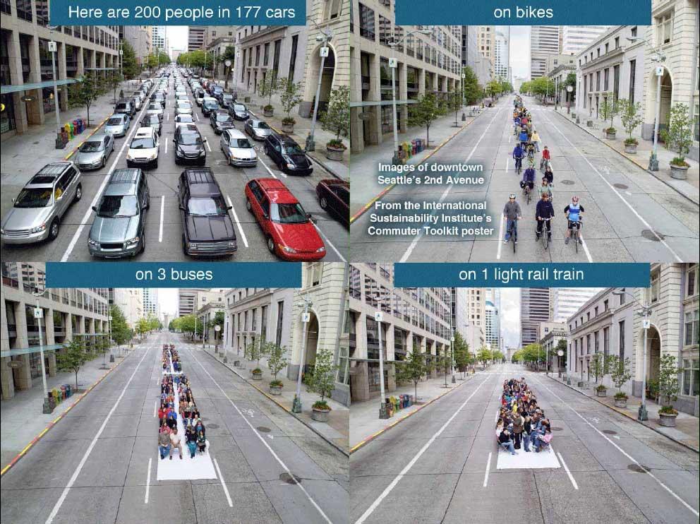 Source: International Sustainability Institute