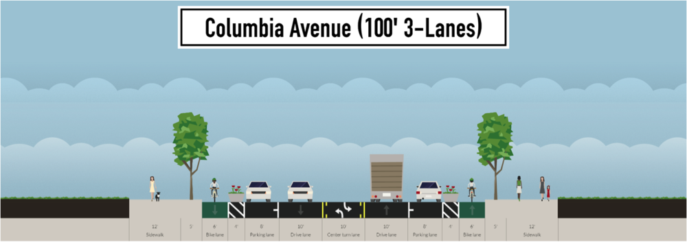 One proposed road diet for Columbia Avenue