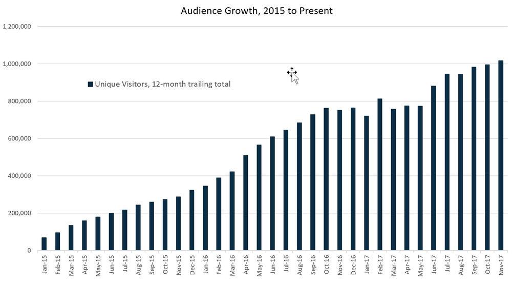 audience growth.jpg
