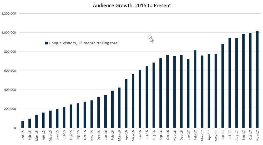audience growth.jpg
