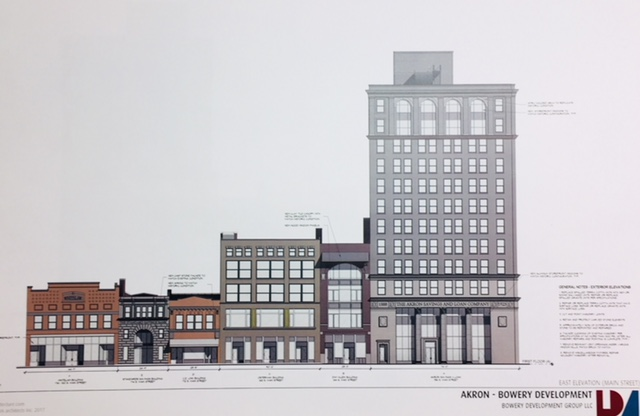 Projects like The Bowery, which helps tie Main Street to the Old Ohio Canal, can fill the growing demand for downtown housing. (Source: Mark Schweitzer)