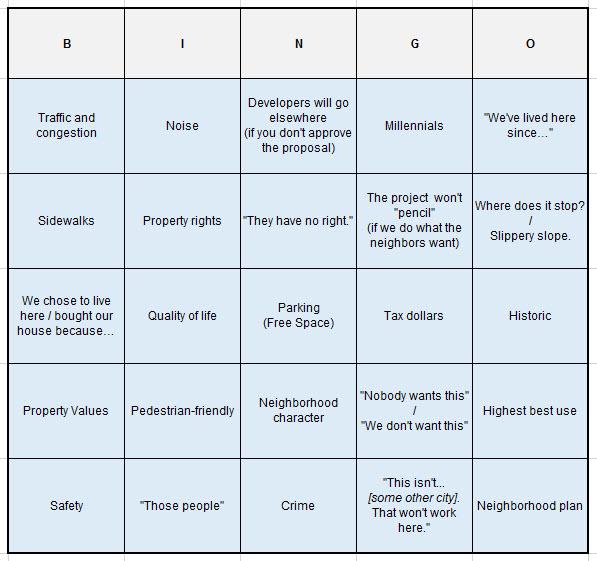 Public Hearing Bingo by Sarah Kobos