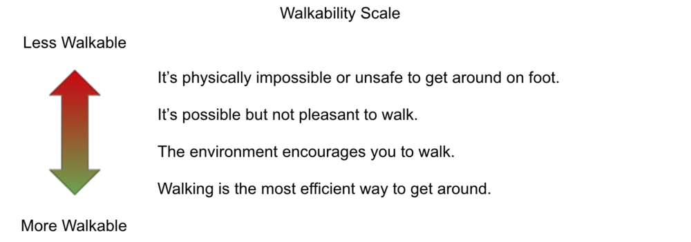 walkability scale.png