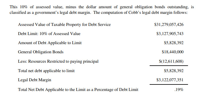 From page 145 of the 2017-2018 Biennial Budget Book for Cobb County. This is their calculation purporting that their debt levels are practically non-existent.