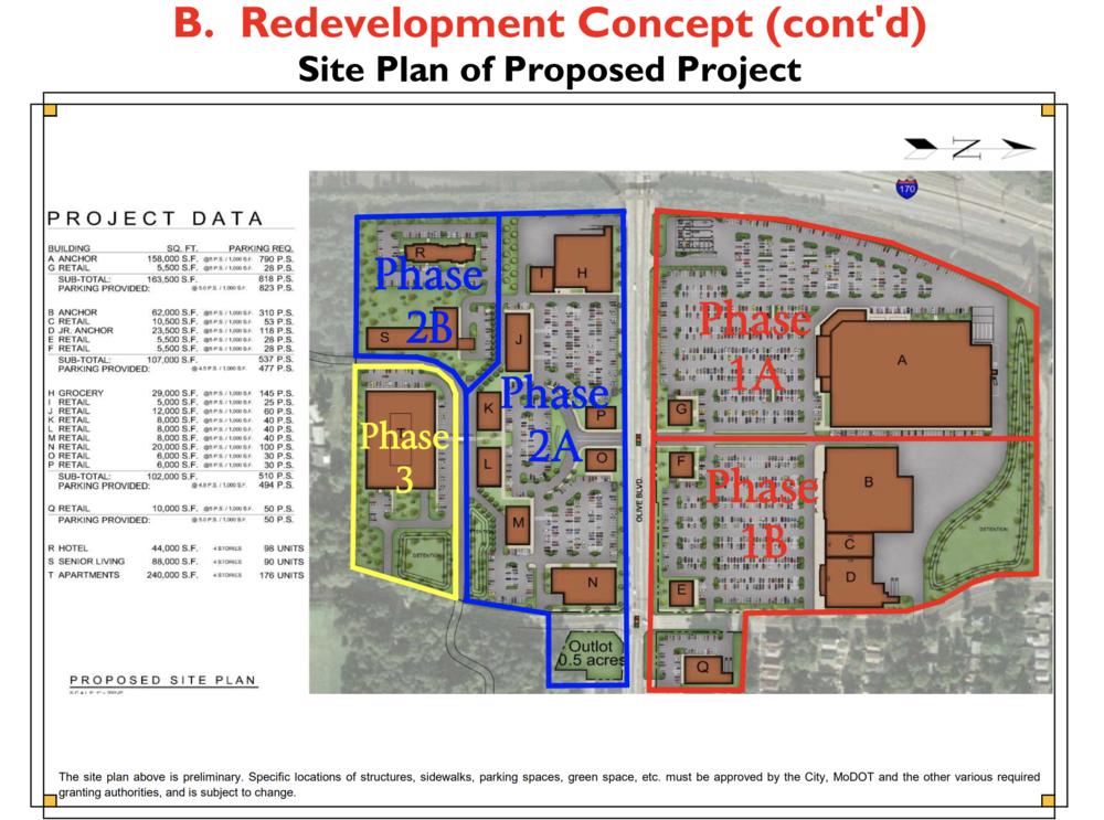 Novus development proposal