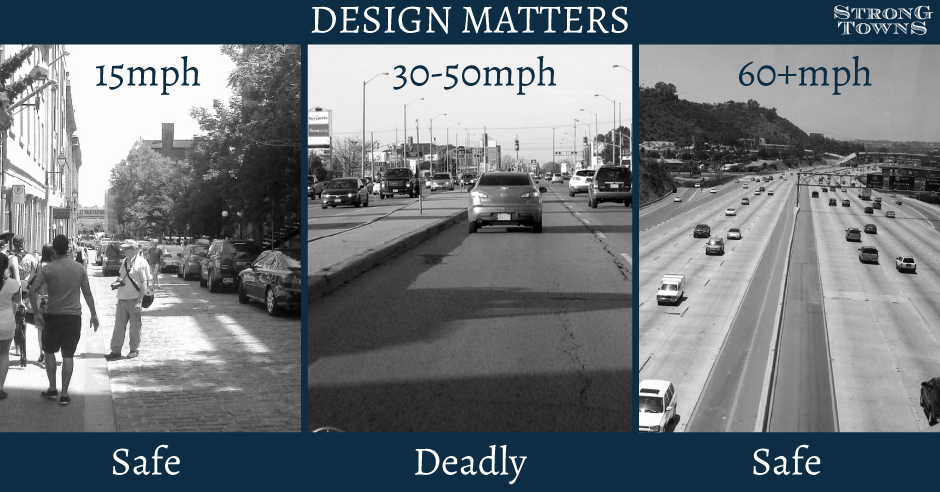 If the speed limit is between 30 and 50 miles per hour and it looks like the photo in the middle, you're probably dealing with a stroad.