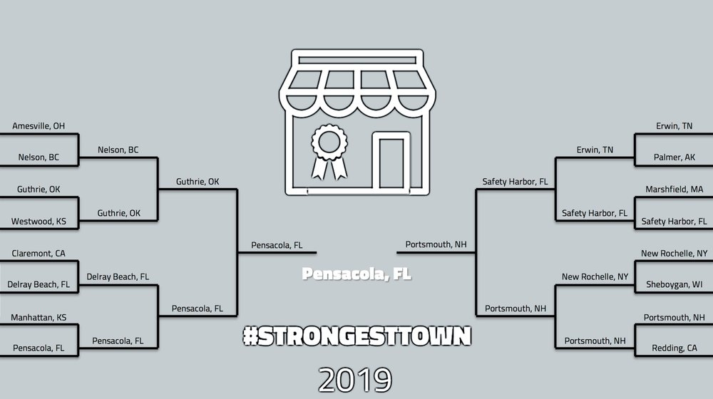 Strongest+Town+Bracket+Championship.jpg