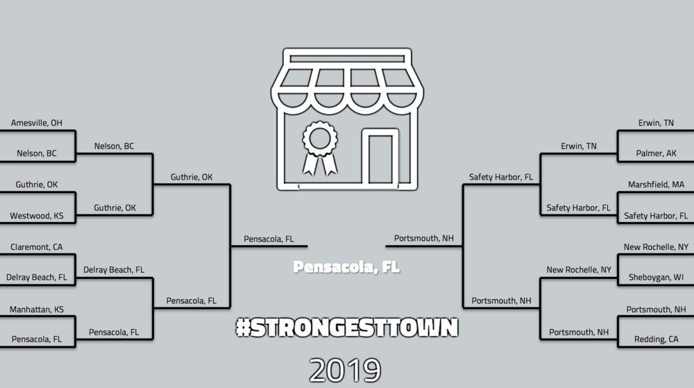 Strongest Town Bracket Final.png