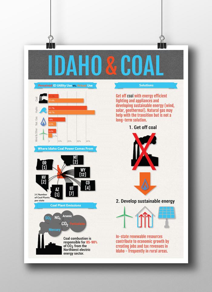 Idaho-&-Coal-Poster-MockUp.png