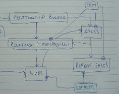 insightr-sketch-metrics.jpg