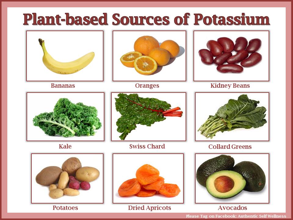 potassium.png