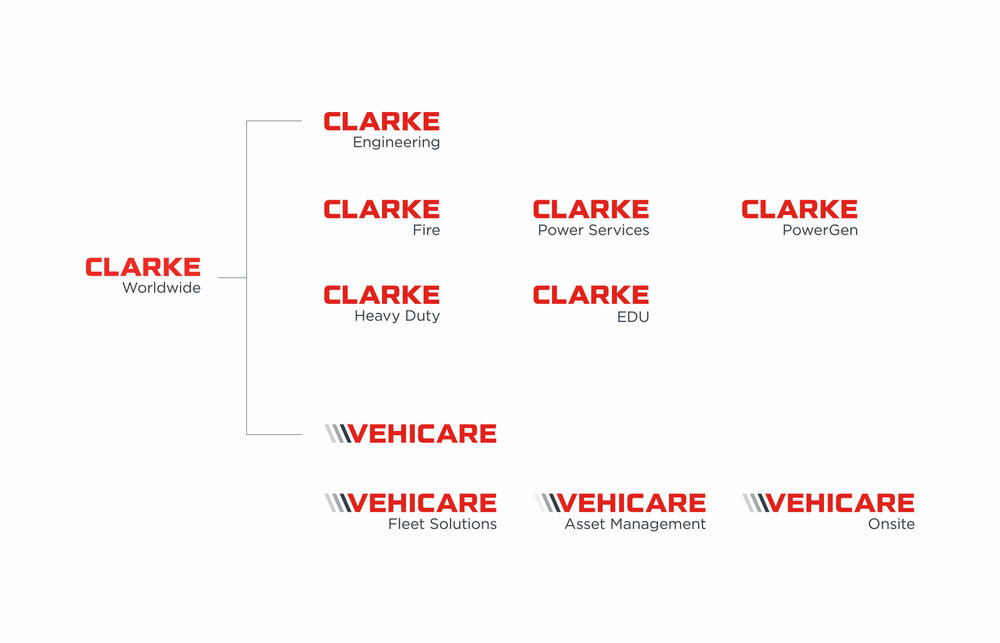 Clarke Worldwide Brand Architecture