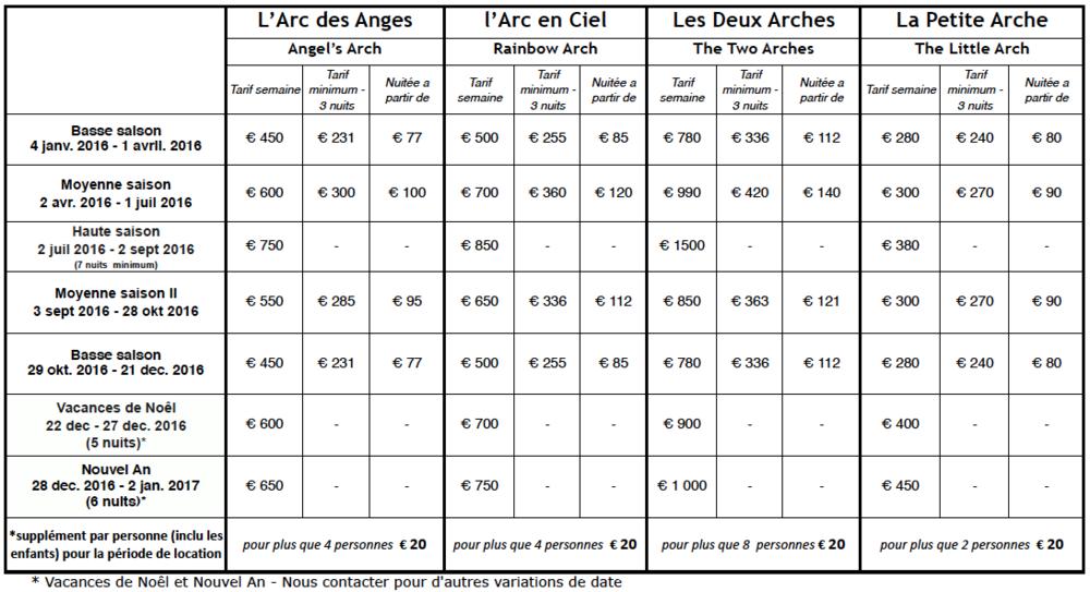 Une taxe de séjour* est payable par chaque adult au-dessus de 18 ans – 0,80 € par personne par nuit. Le paiement pour la durée de votre séjour est payable en arrivant au gite. *Pour le compte de la communauté de communes de Grand Ligueillois et du Conseil départemental d'Indre et Loire.