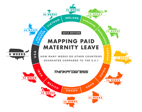 PaidMaternityLeaveGraphic-ThinkProgress.png