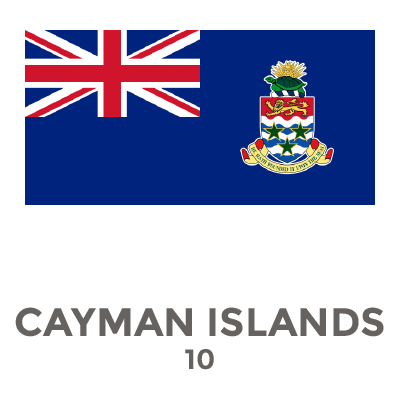 CAYMAN ISLANDS.png
