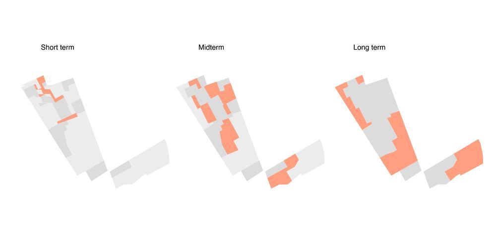 DO-architects_U002_FEZ-Urban Concept_Stages scheme.jpg